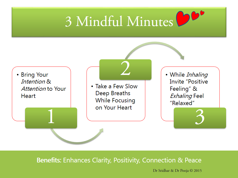 3 Mindful Minutes 2 (2)