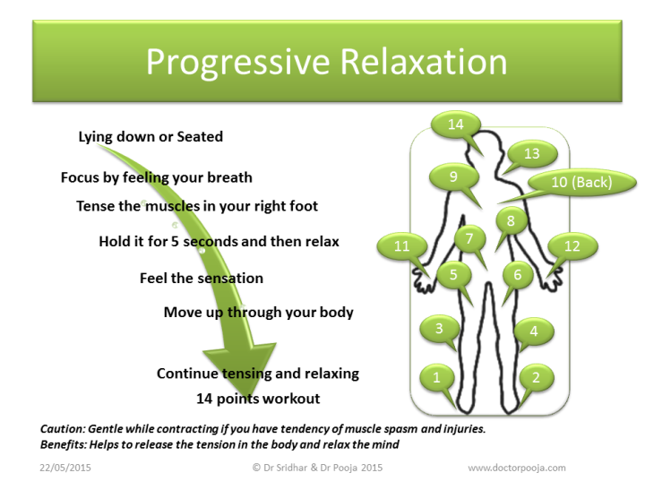 Progressive Relaxation.fw